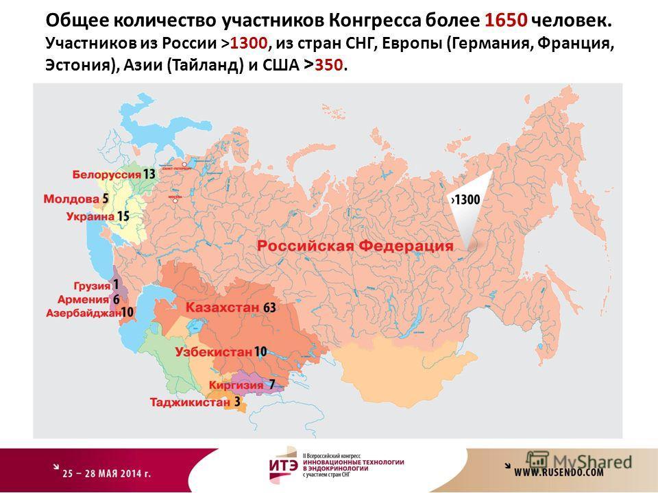 Общее количество участников Конгресса более 1650 человек. Участников из России >1300, из стран СНГ, Европы (Германия, Франция, Эстония), Азии (Тайланд) и США > 350.