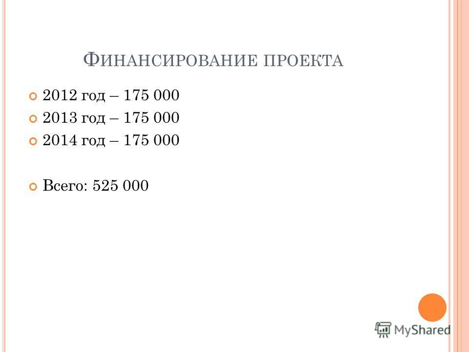 Ф ИНАНСИРОВАНИЕ ПРОЕКТА 2012 год – 175 000 2013 год – 175 000 2014 год – 175 000 Всего: 525 000