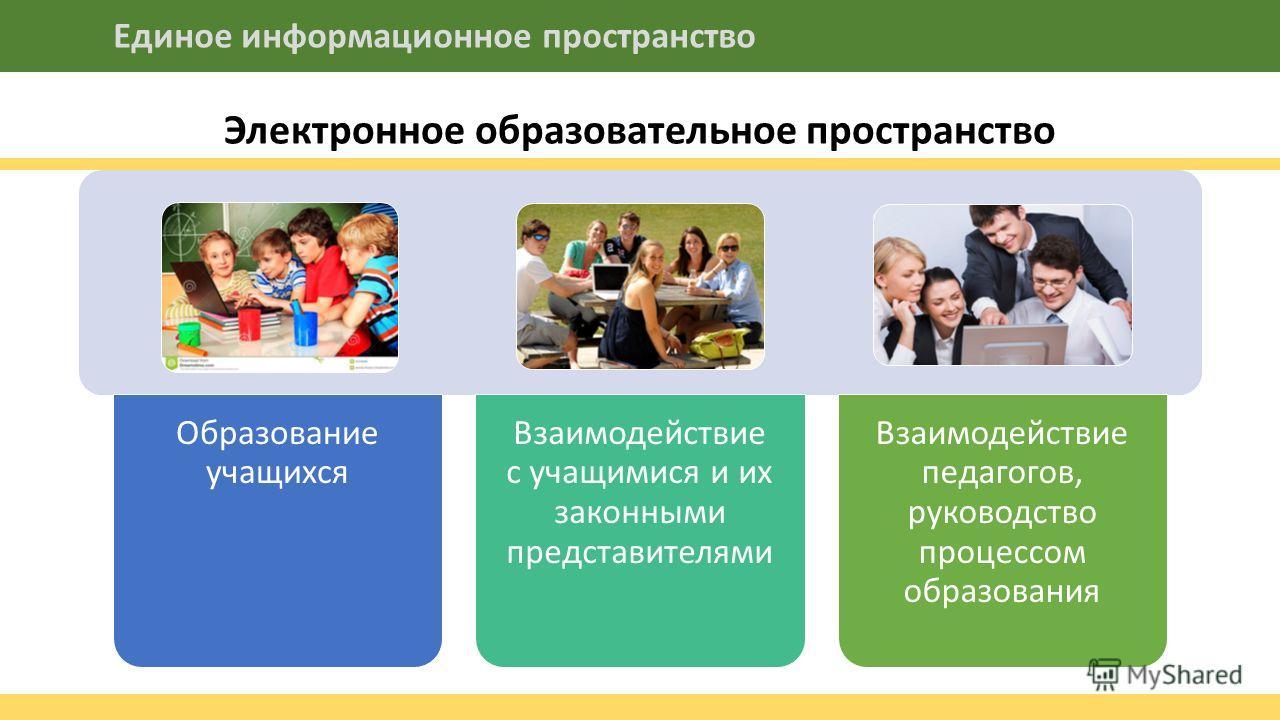 Электронное образовательное пространство Единое информационное пространство Образование учащихся Взаимодействие с учащимися и их законными представителями Взаимодействие педагогов, руководство процессом образования