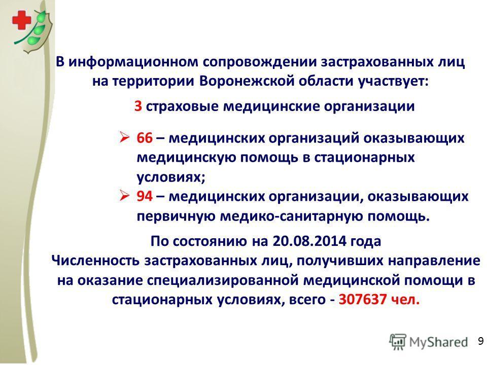 В информационном сопровождении застрахованных лиц на территории Воронежской области участвует: 3 страховые медицинские организации 66 – медицинских организаций оказывающих медицинскую помощь в стационарных условиях; 94 – медицинских организации, оказ