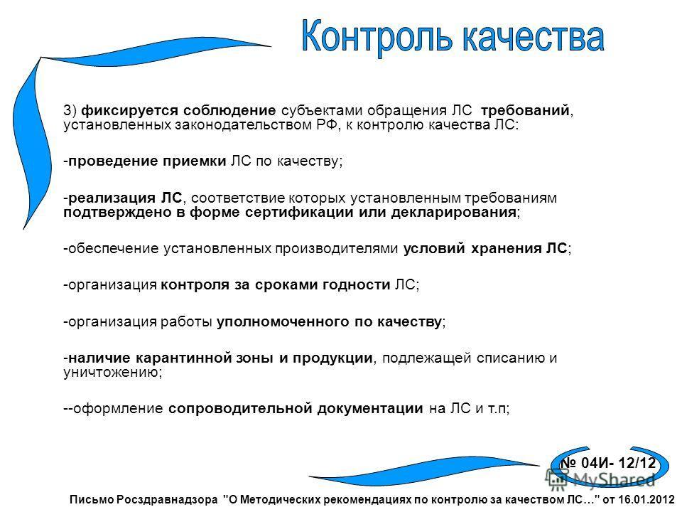04И- 12/12 Письмо Росздравнадзора