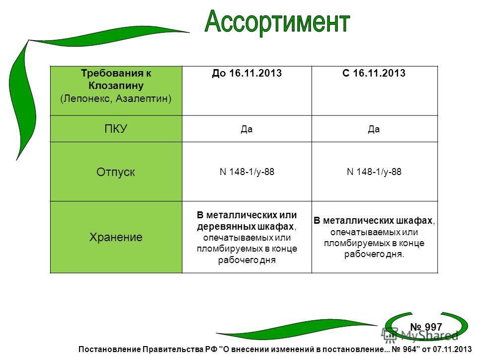 997 Постановление Правительства РФ