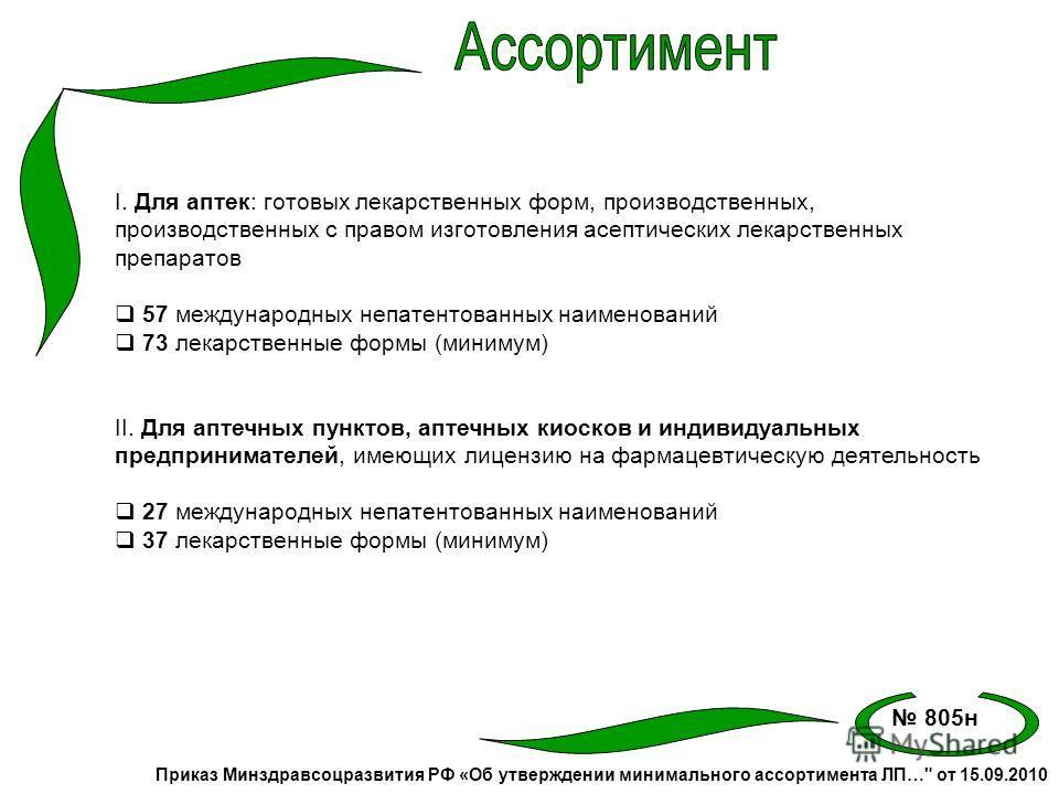 Приказ Минздравсоцразвития РФ «Об утверждении минимального ассортимента ЛП…