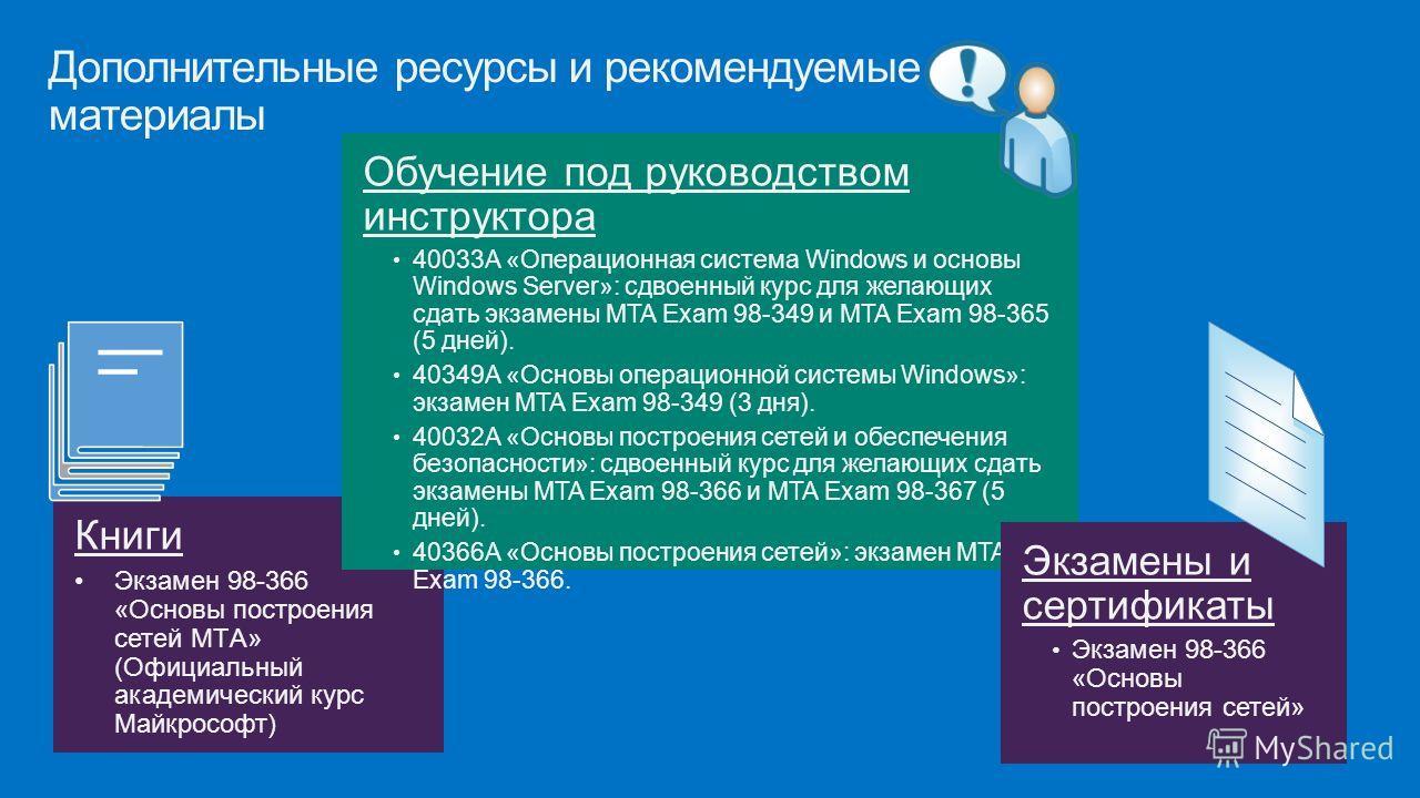 Дополнительные ресурсы и рекомендуемые материалы Книги Экзамен 98-366 «Основы построения сетей МТA» (Официальный академический курс Майкрософт) Обучение под руководством инструктора 40033A «Операционная система Windows и основы Windows Server»: сдвое