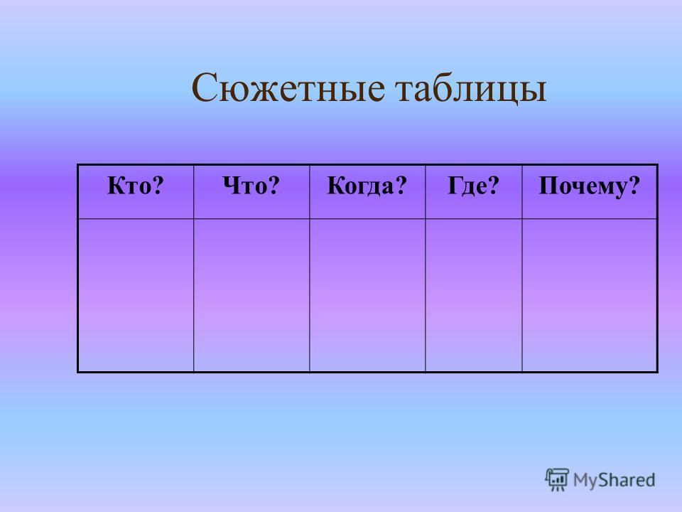 Сюжетные таблицы Кто?Что?Когда?Где?Почему?