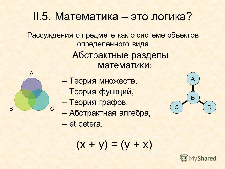 II.5. Математика – это логика? Рассуждения о предмете как о системе объектов определенного вида Абстрактные разделы математики : –Теория множеств, –Теория функций, –Теория графов, –Абстрактная алгебра, –et cetera. BADC A CB (x + y) = (y + x)
