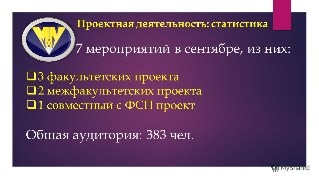 Проектная деятельность: статистика 7 мероприятий в сентябре, из них: 3 факультетских проекта 2 межфакультетских проекта 1 совместный с ФСП проект Общая аудитория: 383 чел.