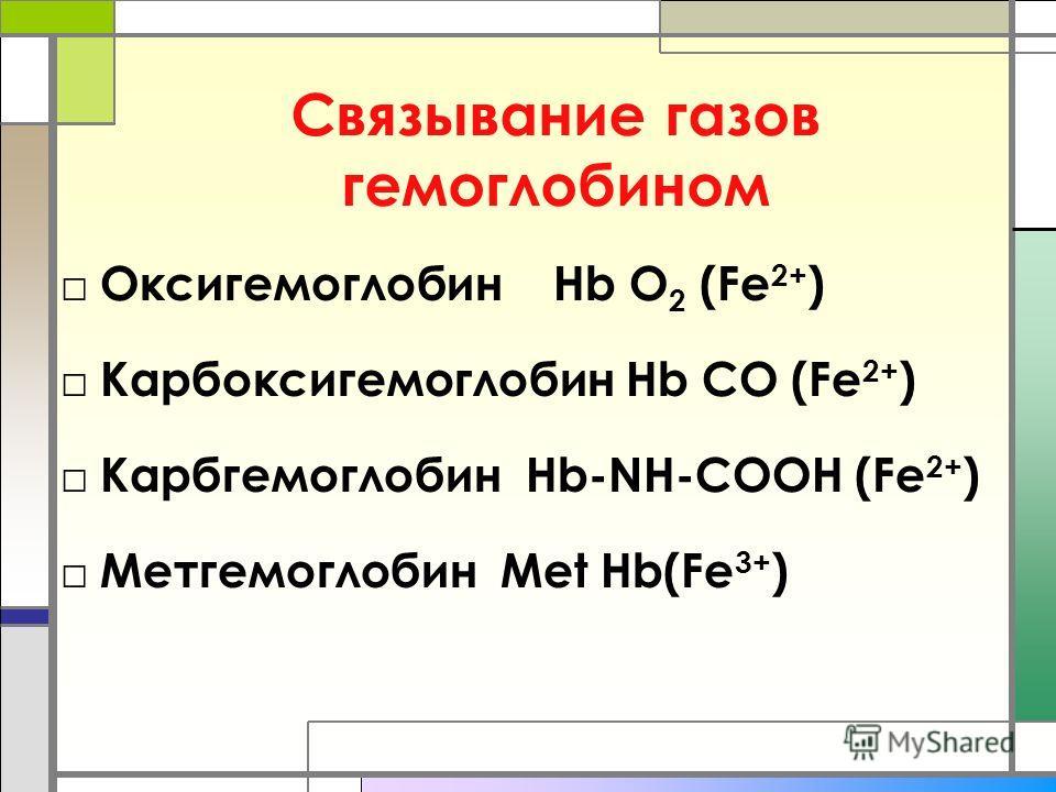 Связывание газов гемоглобином Оксигемоглобин Hb O 2 (Fe 2+ ) Карбоксигемоглобин Hb CO (Fe 2+ ) Карбгемоглобин Hb-NH-COOH (Fe 2+ ) Метгемоглобин Мet Hb(Fe 3+ )