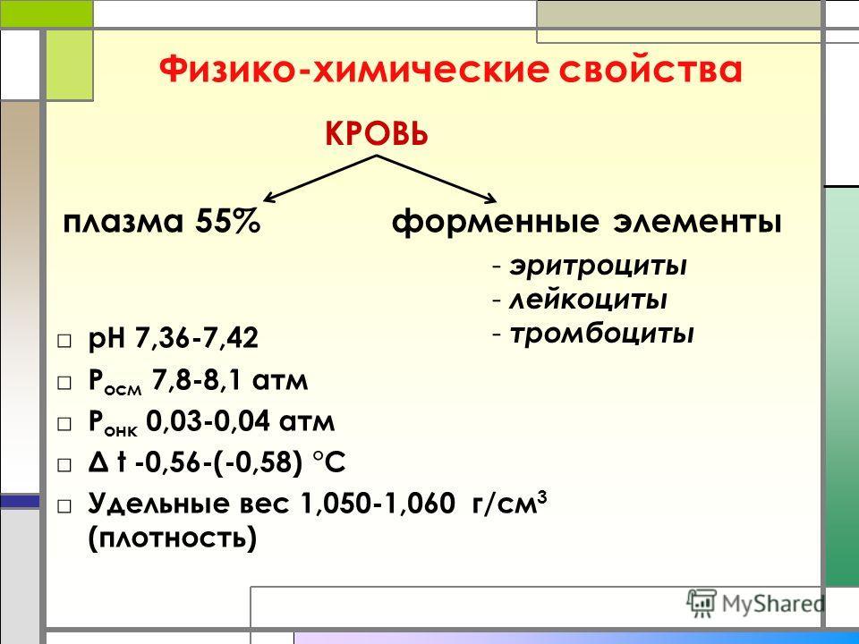 Физико-химические свойства рН 7,36-7,42 Р осм 7,8-8,1 атм Р оне 0,03-0,04 атм Δ t -0,56-(-0,58) °С Удельные вес 1,050-1,060 г/см 3 (плотность) КРОВЬ плазма 55%форменные элементы - эритроциты - лейкоциты - тромбоциты