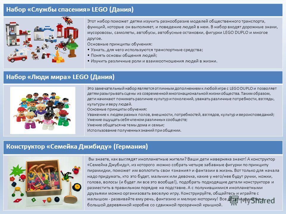 Набор «Службы спасения» LEGO (Дания) Этот набор поможет детям изучить разнообразие моделей общественного транспорта, функций, которые он выполняет, и поведение людей в нем. В набор входят дорожные знаки, мусоровозы, самолеты, автобусы, автобусные ост