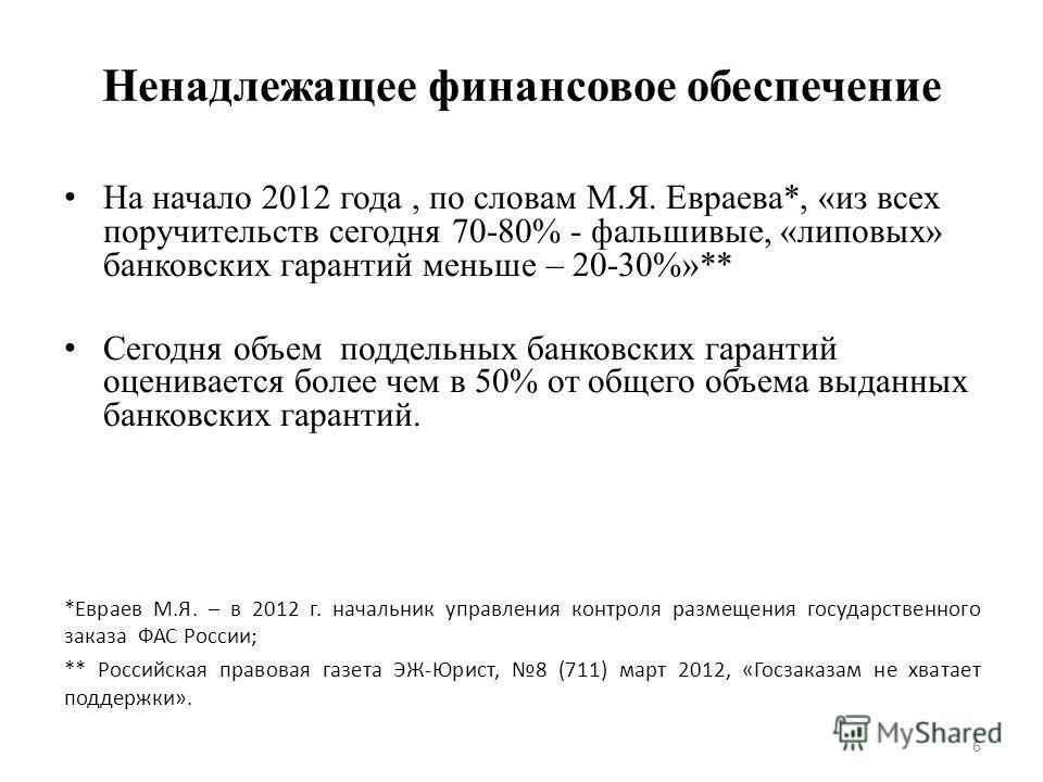 Ненадлежащее финансовое обеспечение На начало 2012 года, по словам М.Я. Евраева*, «из всех поручительств сегодня 70-80% - фальшивые, «липовых» банковских гарантий меньше – 20-30%»** Сегодня объем поддельных банковских гарантий оценивается более чем в