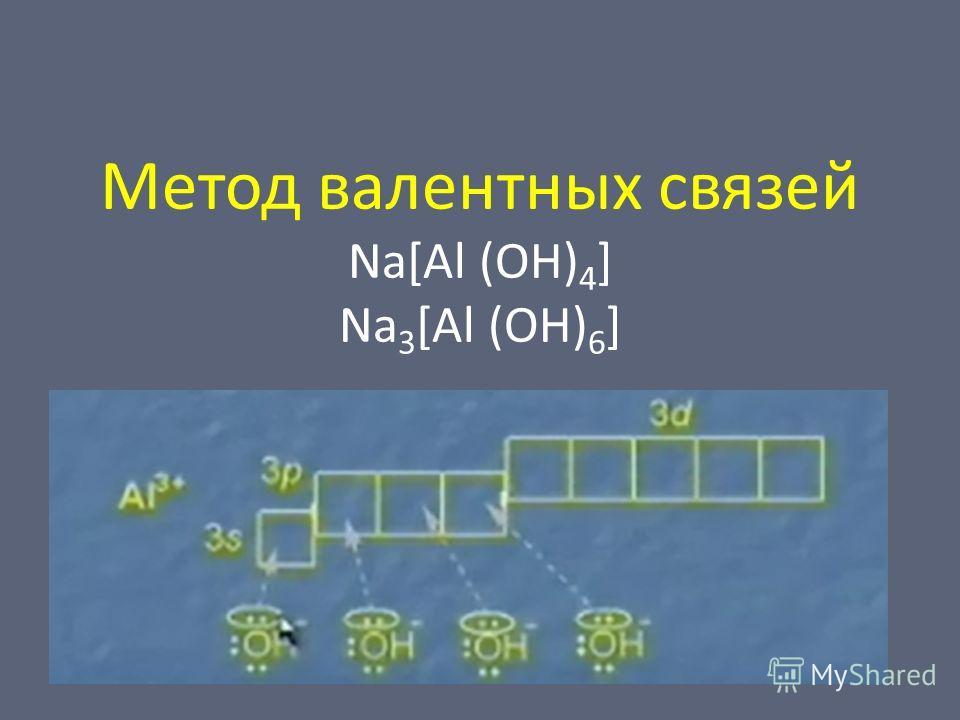 Метод валентных связей Na[Al (OH) 4 ] Na 3 [Al (OH) 6 ]