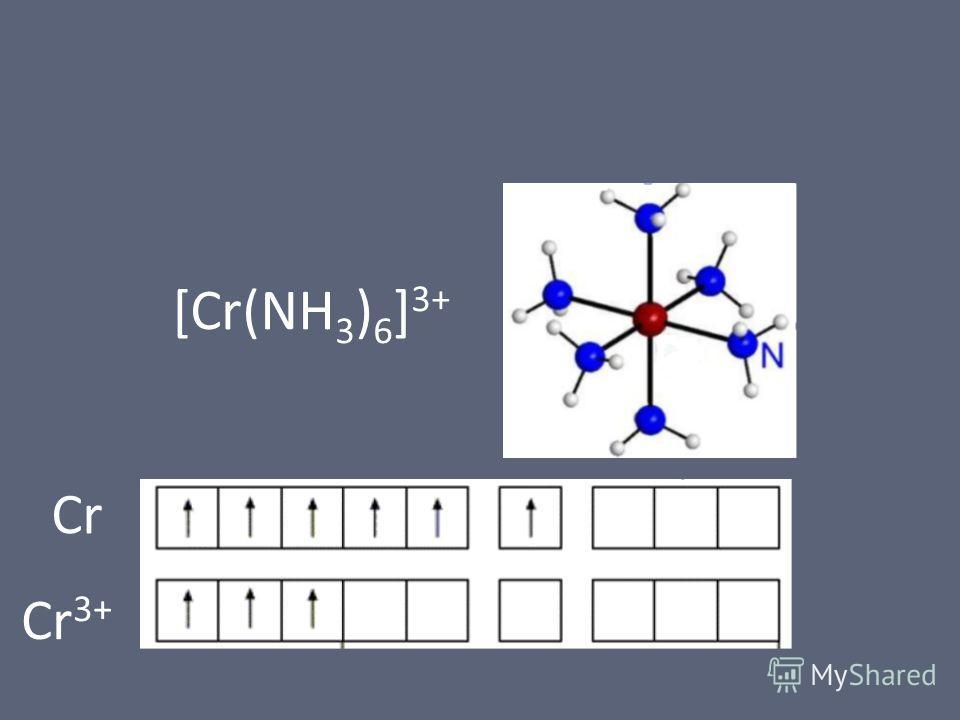 Cr Cr 3+ [Cr(NH 3 ) 6 ] 3+