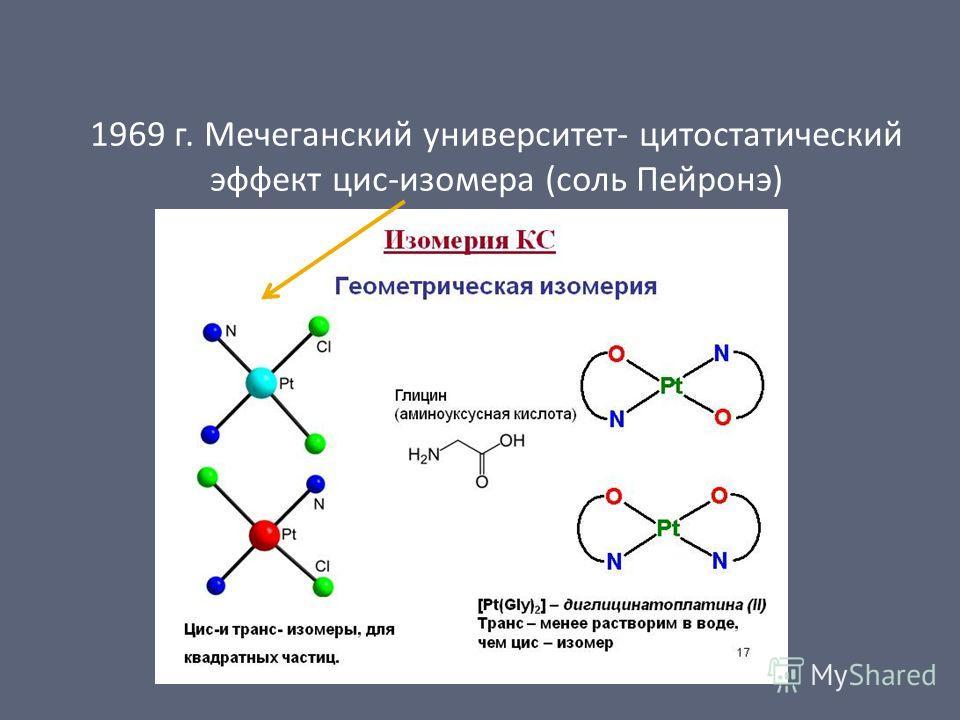 1969 г. Мечеганский университет- цитостатический эффект цис-изомера (соль Пейронэ)