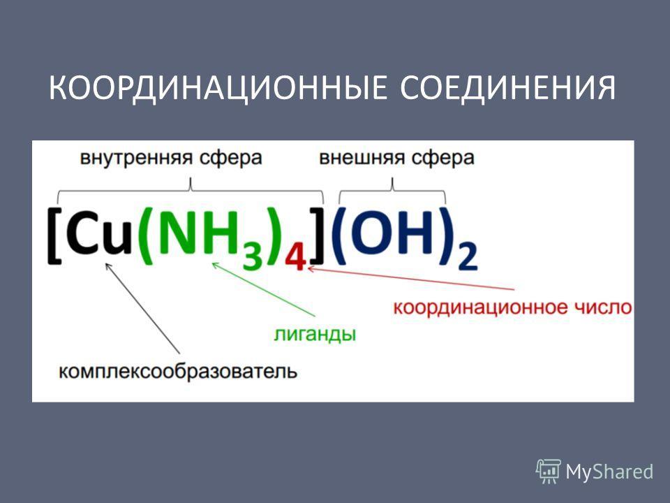 КООРДИНАЦИОННЫЕ СОЕДИНЕНИЯ [Cu(NH 3 ) 4 ](OH) 2 [Cu(NH 3 ) 4 ] 2+ +2OH - (основание)