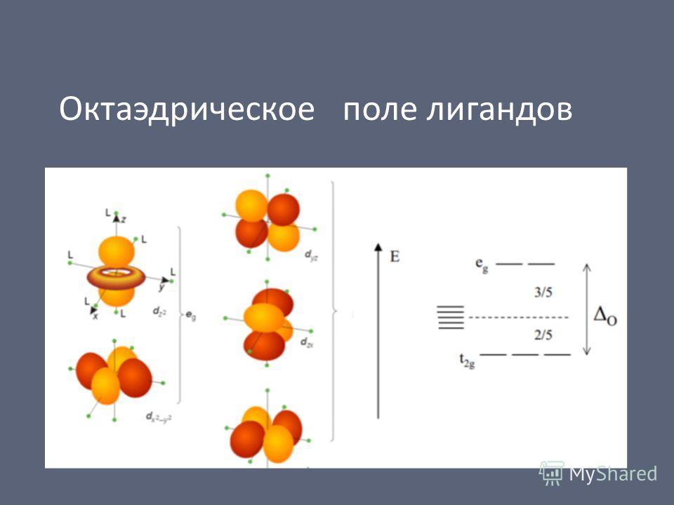 Октаэдрическое поле лигандов