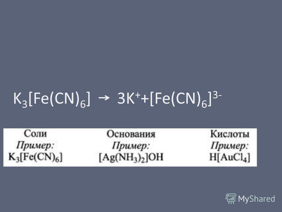 K 3 [Fe(CN) 6 ] 3K + +[Fe(CN) 6 ] 3-