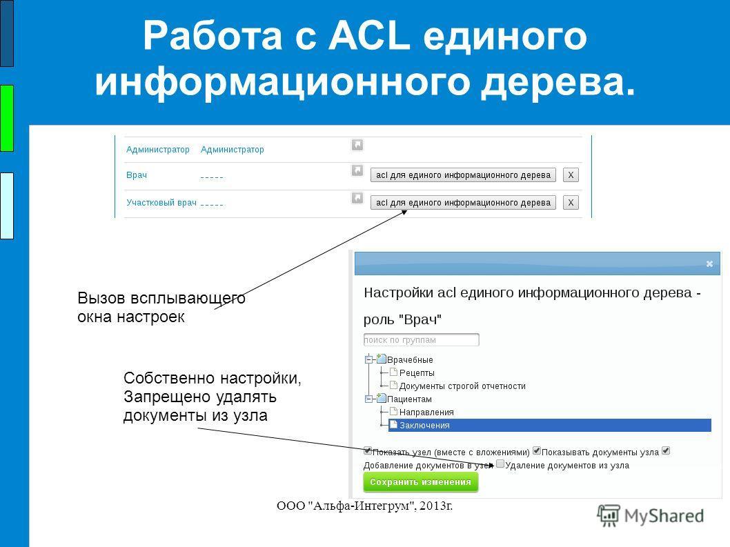 ООО Альфа-Интегрум, 2013 г. Работа с ACL единого информационного дерева. Вызов всплывающего окна настроек Собственно настройки, Запрещено удалять документы из узла