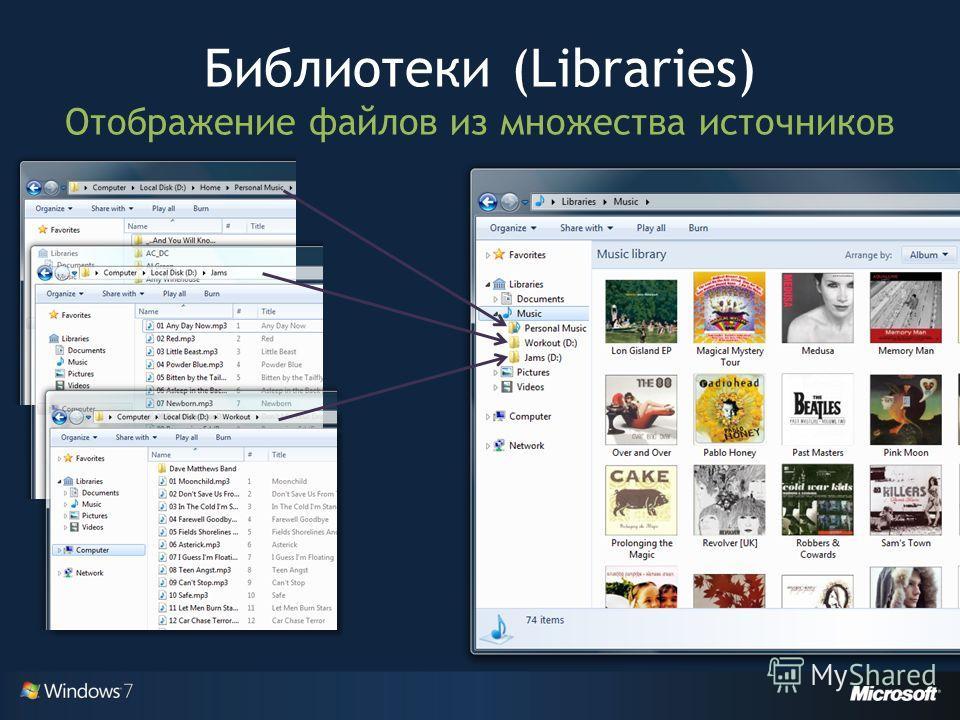 Библиотеки (Libraries) Отображение файлов из множества источников