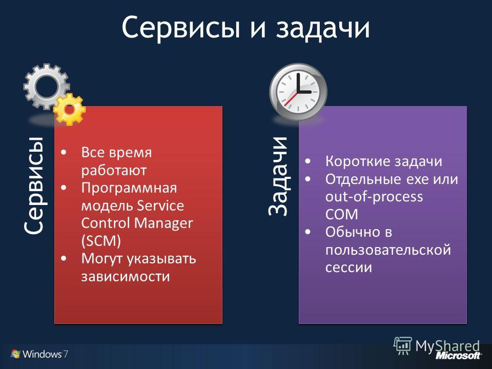 Сервисы и задачи Сервисы Все время работают Программная модель Service Control Manager (SCM) Могут указывать зависимости Все время работают Программная модель Service Control Manager (SCM) Могут указывать зависимости Задачи Короткие задачи Отдельные