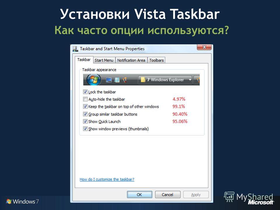 Установки Vista Taskbar Как часто опции используются?