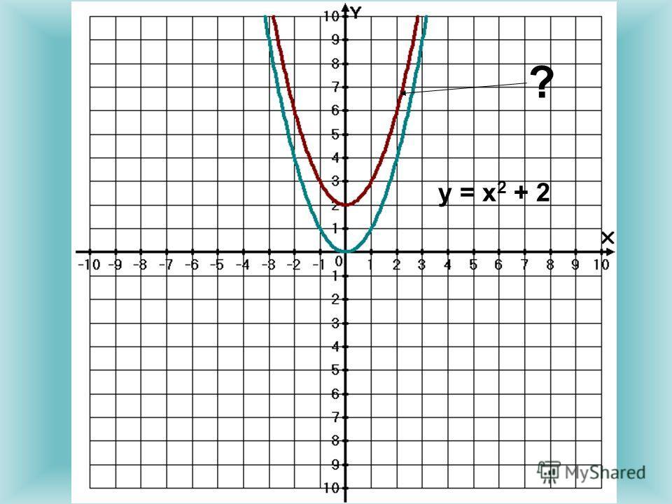 ? у = х 2 + 2