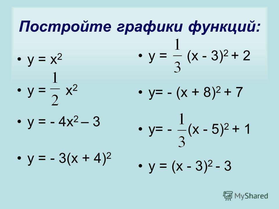 Постройте графики функций: y = x 2 y = - 4x 2 – 3 y = - 3(x + 4) 2 y = (x - 3) 2 + 2 y= - (x + 8) 2 + 7 y= - (x - 5) 2 + 1 y = (x - 3) 2 - 3