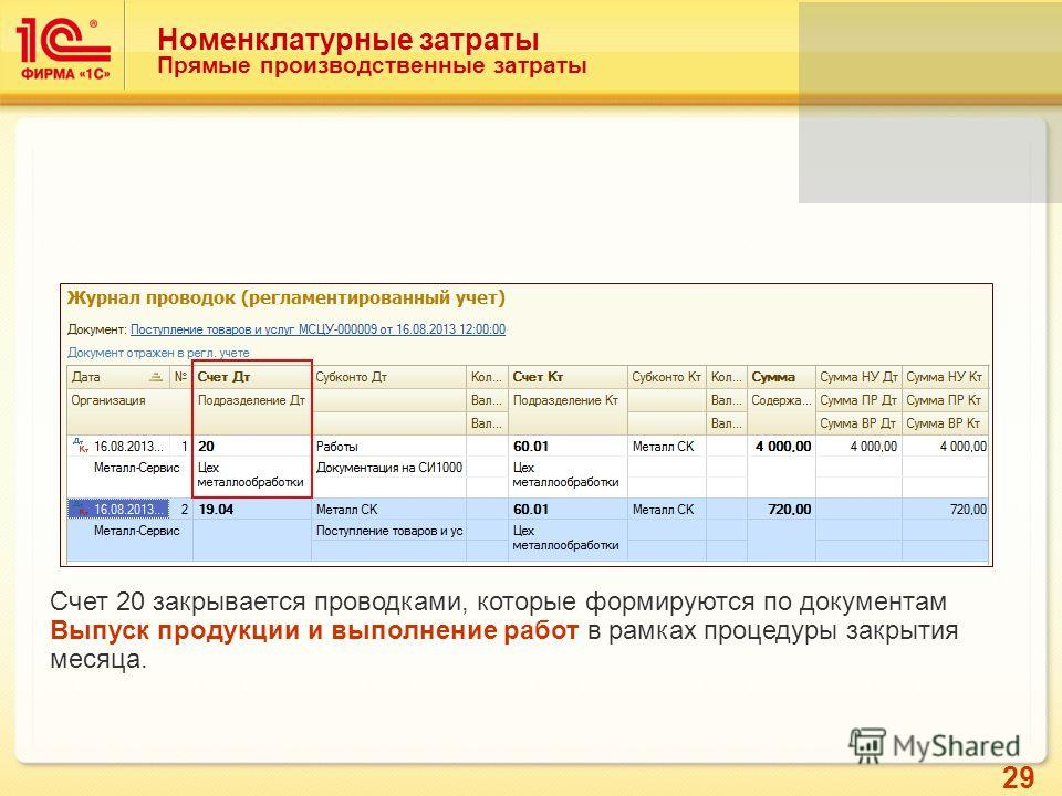 29 Номенклатурные затраты Прямые производственные затраты Счет 20 закрывается проводками, которые формируются по документам Выпуск продукции и выполнение работ в рамках процедуры закрытия месяца.