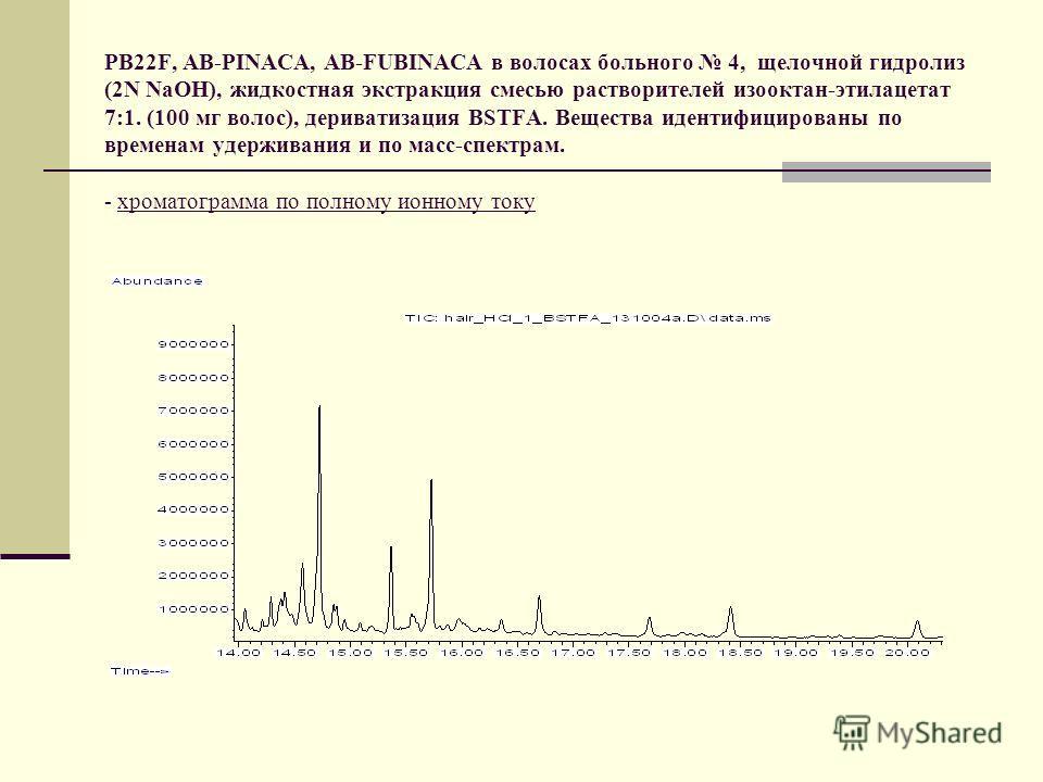 PB22F, AB-PINACA, AB-FUBINACA в волосах больного 4, щелочной гидролиз (2N NaOH), жидкостная экстракция смесью растворителей изооктан-этилацетат 7:1. (100 мг волос), деприватизация BSTFA. Вещества идентифицированы по временам удерживания и по масс-спе