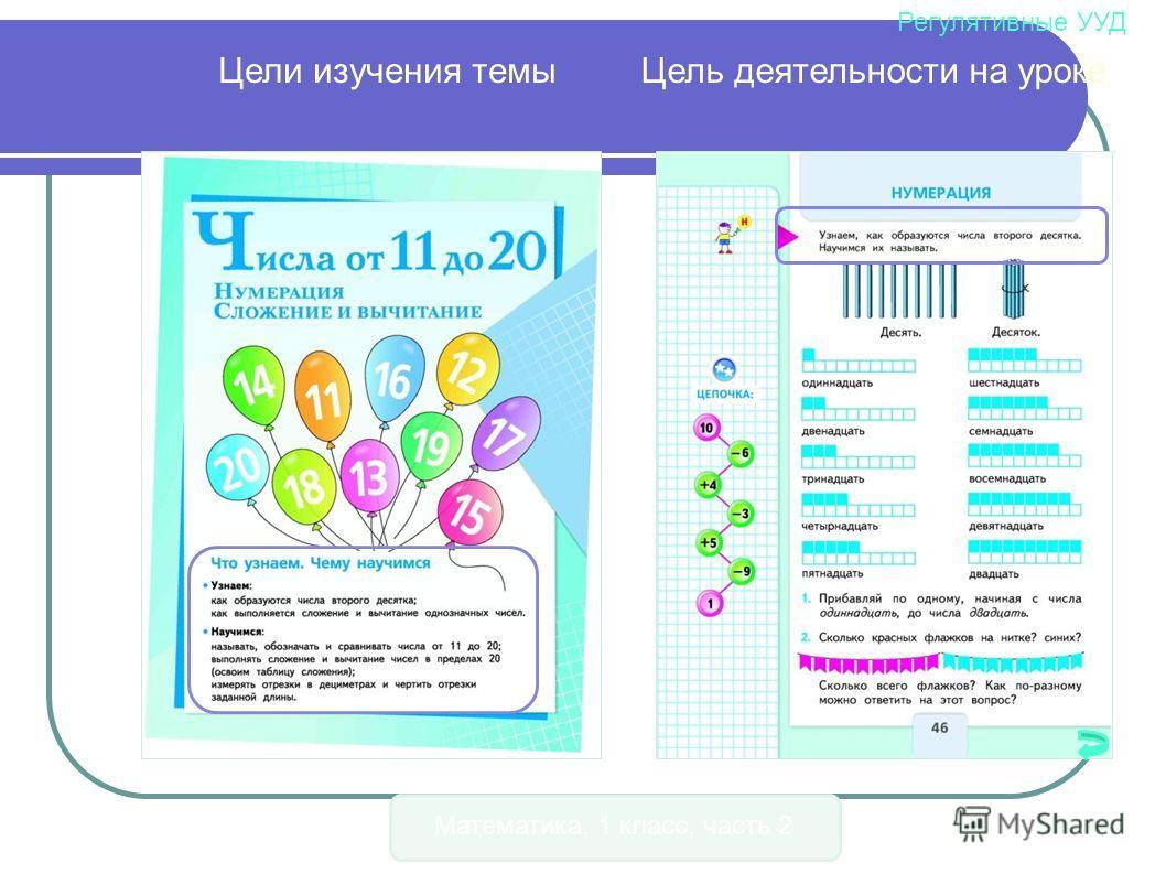 Математика, 1 класс, часть 2 Цели изучения темы Цель деятельности на уроке Регулятивные УУД
