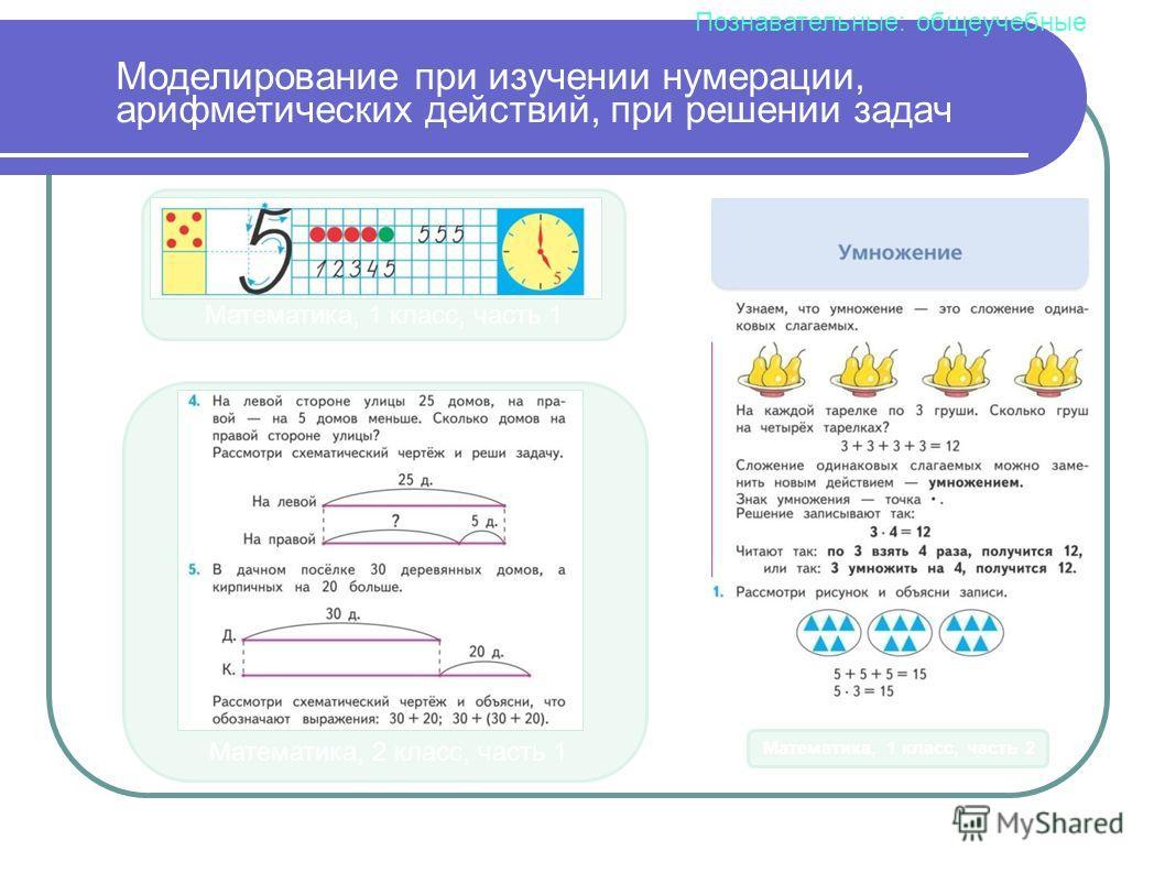 Математика, 1 класс, часть 1 Моделирование при изучении нумерации, арифметических действий, при решении задач Познавательные: общеучебные Математика, 1 класс, часть 2 Математика, 2 класс, часть 1