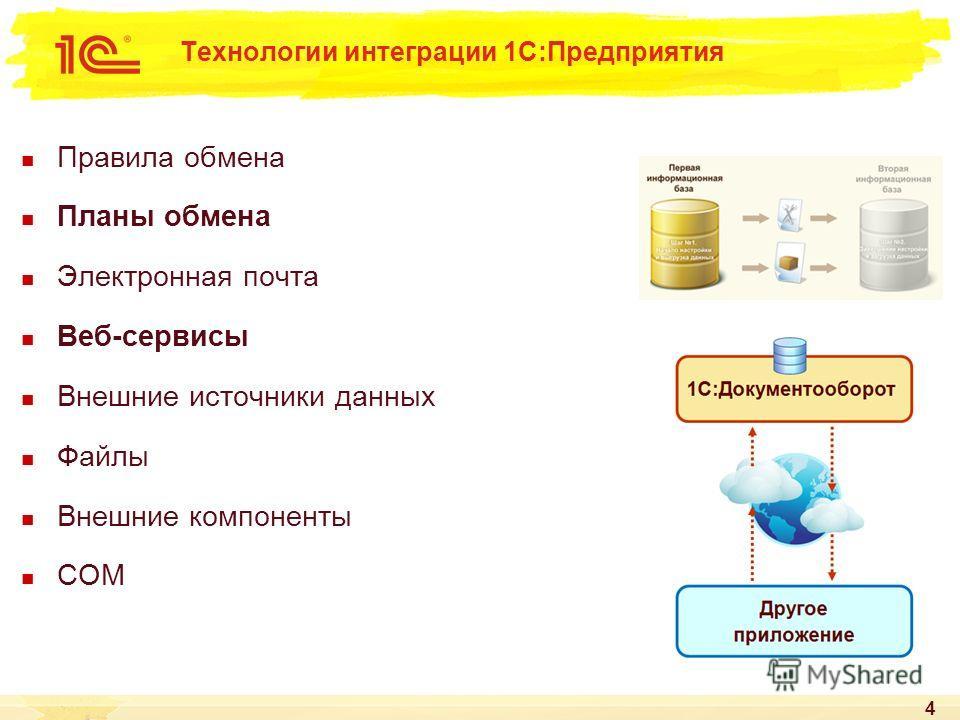 Технологии интеграции 1С:Предприятия Правила обмена Планы обмена Электронная почта Веб-сервисы Внешние источники данных Файлы Внешние компоненты COM 4