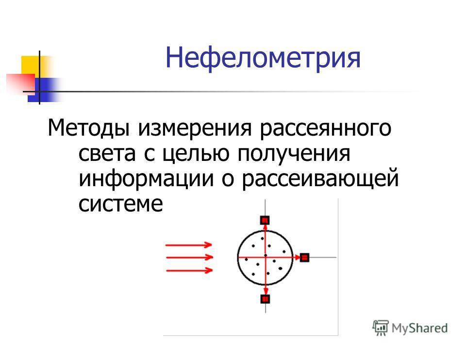 Нефелометрия Методы измерения рассеянного света с целью получения информации о рассеивающей системе.