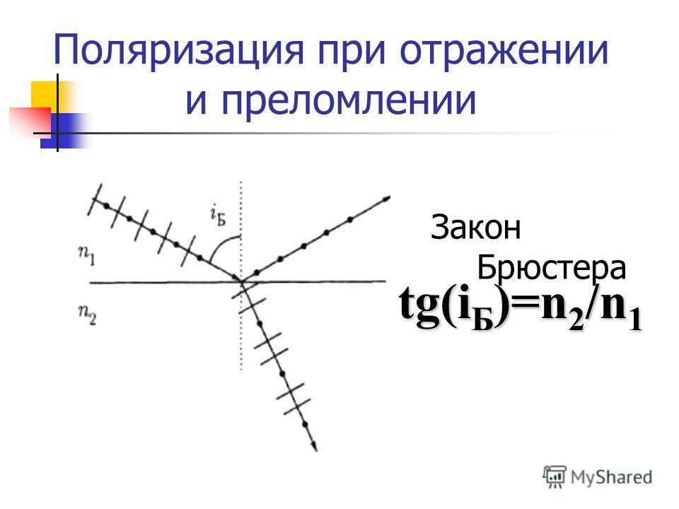 Поляризация при отражении и преломлении Закон Брюстера tg(i Б )=n 2 /n 1