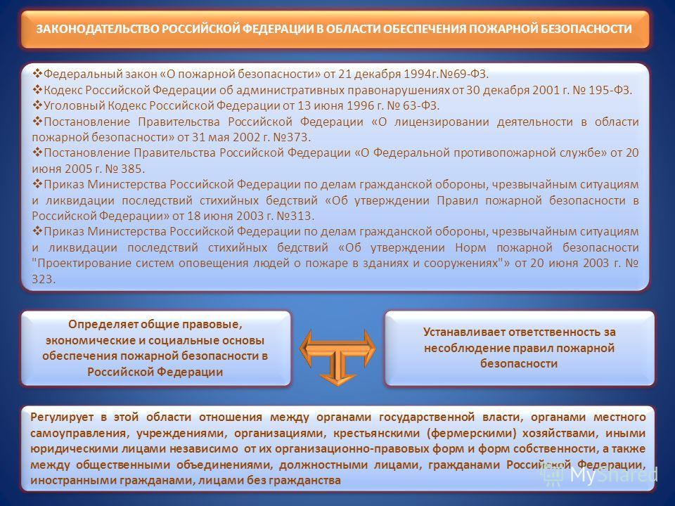 ЗАКОНОДАТЕЛЬСТВО РОССИЙСКОЙ ФЕДЕРАЦИИ В ОБЛАСТИ ОБЕСПЕЧЕНИЯ ПОЖАРНОЙ БЕЗОПАСНОСТИ Определяет общие правовые, экономические и социальные основы обеспечения пожарной безопасности в Российской Федерации Регулирует в этой области отношения между органами
