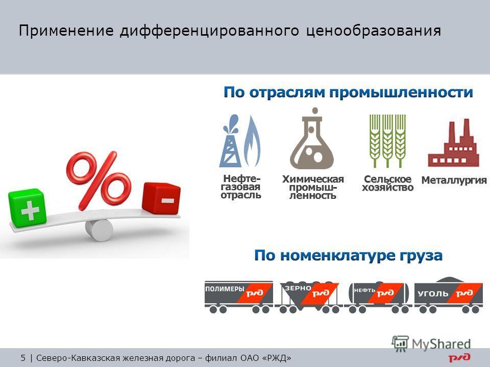Применение дифференцированного ценообразования 5 | Северо-Кавказская железная дорога – филиал ОАО «РЖД»