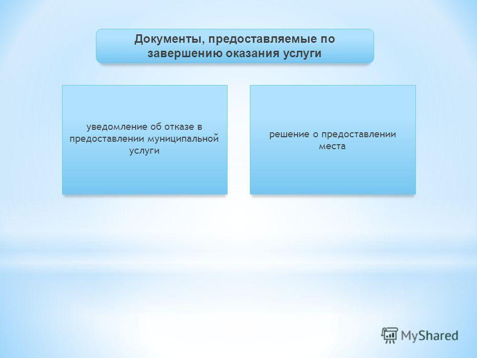 Документы, предоставляемые по завершению оказания услуги уведомление об отказе в предоставлении муниципальной услуги решение о предоставлении места