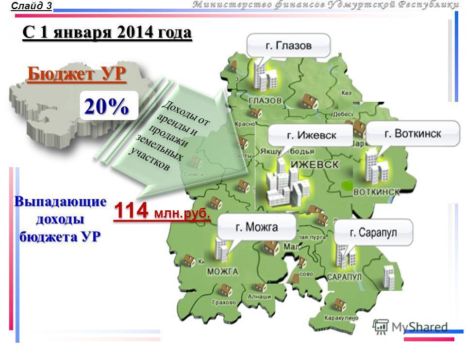 Бюджет УР С 1 января 2014 года Слайд 3 114 млн.руб. 20% Выпадающие доходы бюджета УР