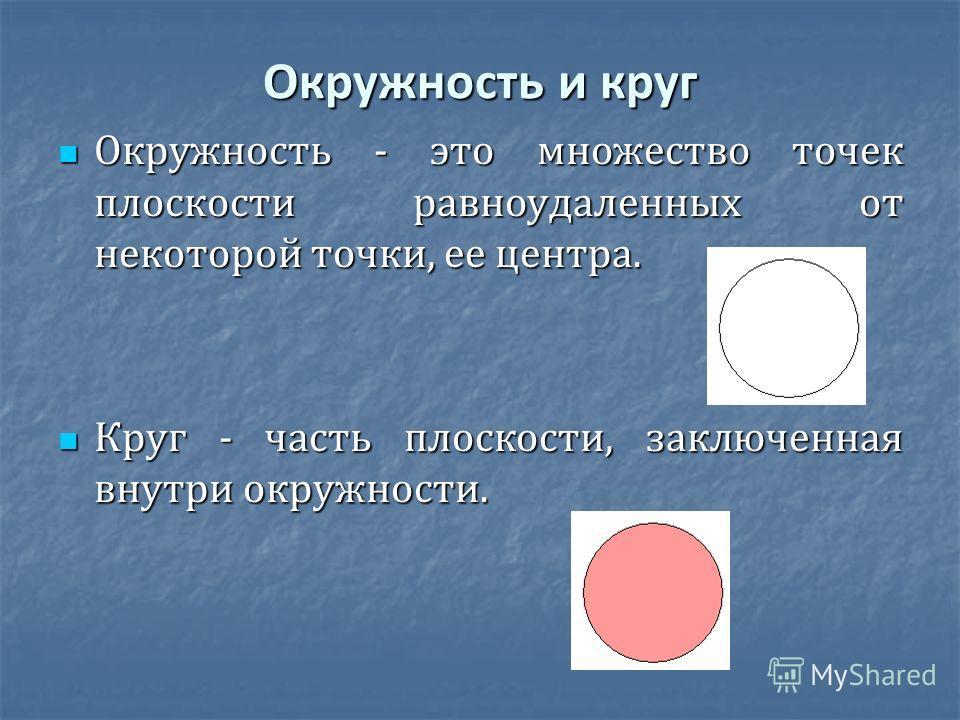 Окружность и круг Окружность - это множество точек плоскости равноудаленных от некоторой точки, ее центра. Окружность - это множество точек плоскости равноудаленных от некоторой точки, ее центра. Круг - часть плоскости, заключенная внутри окружности.