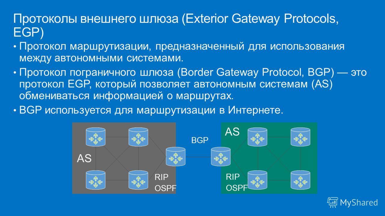 Протокол маршрутизации, предназначенный для использования между автономными системами. Протокол пограничного шлюза (Border Gateway Protocol, BGP) это протокол EGP, который позволяет автономным системам (AS) обмениваться информацией о маршрутах. BGP и