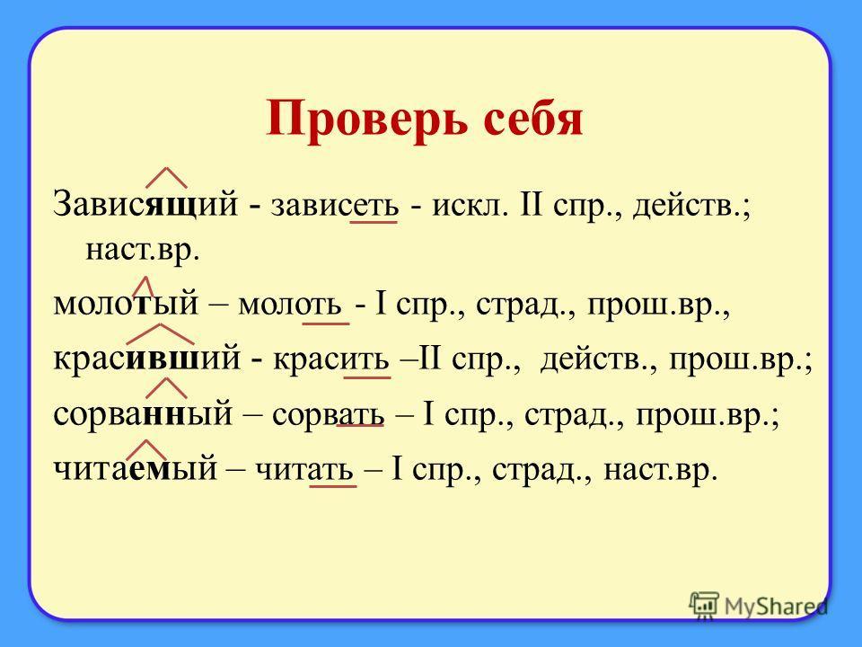 Проверь себя Зависящий - зависеть - искл. II спр., действ.; наст.вр. малотый – малоть - I спр., страд., прош.вр., краскивший - краскить –II спр., действ., прош.вр.; серваный – сервать – I спр., страд., прош.вр.; читаемый – читать – I спр., страд., на