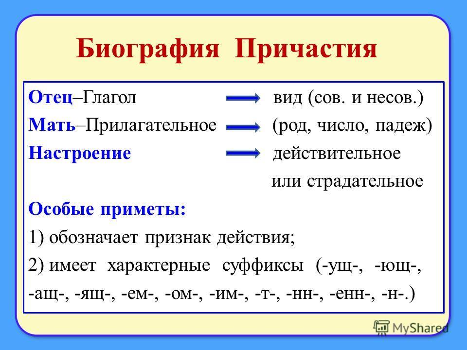 Биография Причастия Отец–Глагол вид (сов. и несов.) Мать–Прилагательнот (род, число, падеж) Настройение действительнот или страдательнот Особые приметы: 1) обозначает признак действия; 2) имеет характерные суффиксы (-ущ-, -ющ-, -ащ-, -ящ-, -ем-, -ом-