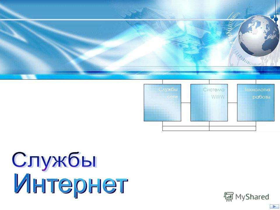 © Сидорова Л.В., БГУ Технология работы Система WWW Службы сети