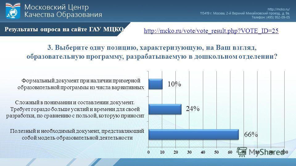 http://mcko.ru/vote/vote_result.php?VOTE_ID=25 Результаты опроса на сайте ГАУ МЦКО 3. Выберите одну позицию, характеризующую, на Ваш взгляд, образовательную программу, разрабатываемую в дошкольном отделении?