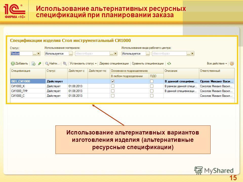 15 Использование альтернативных ресурсных спецификаций при планировании заказа Использование альтернативных вариантов изготовления изделия (альтернативные ресурсные спецификации)