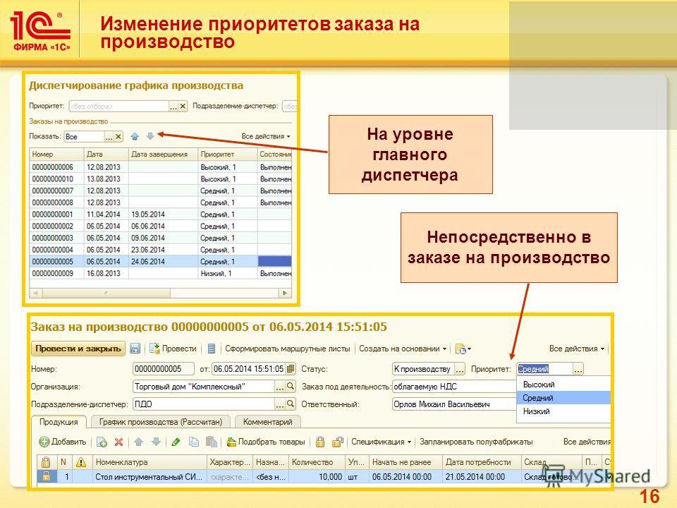 16 Изменение приоритетов заказа на производство На уровне главного диспетчера Непосредственно в заказе на производство