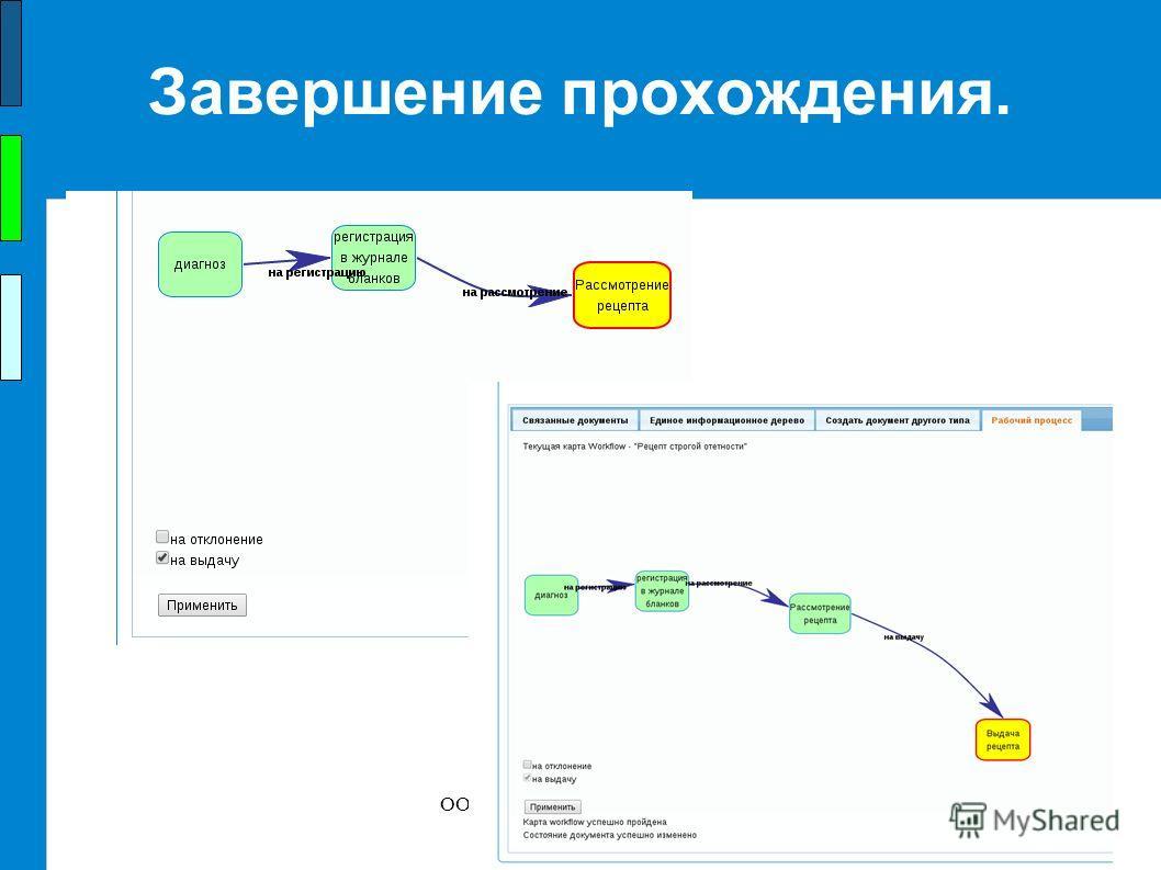 ООО Альфа-Интегрум, 2013 г. Завершение прохождения.