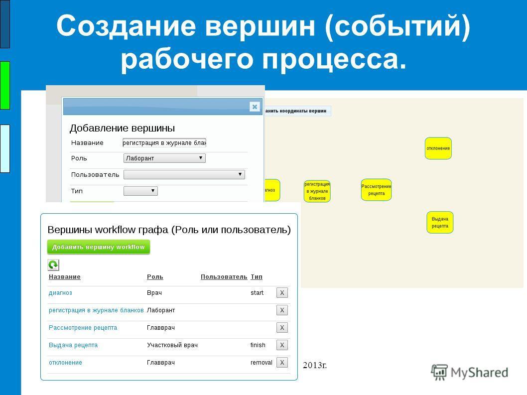 ООО Альфа-Интегрум, 2013 г. Создание вершин (событий) рабочего процесса.