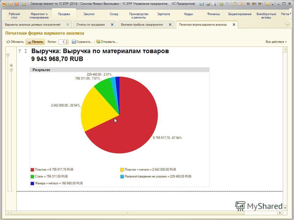 20 Контроль структуры показателя по дополнительным сведениям и реквизитам