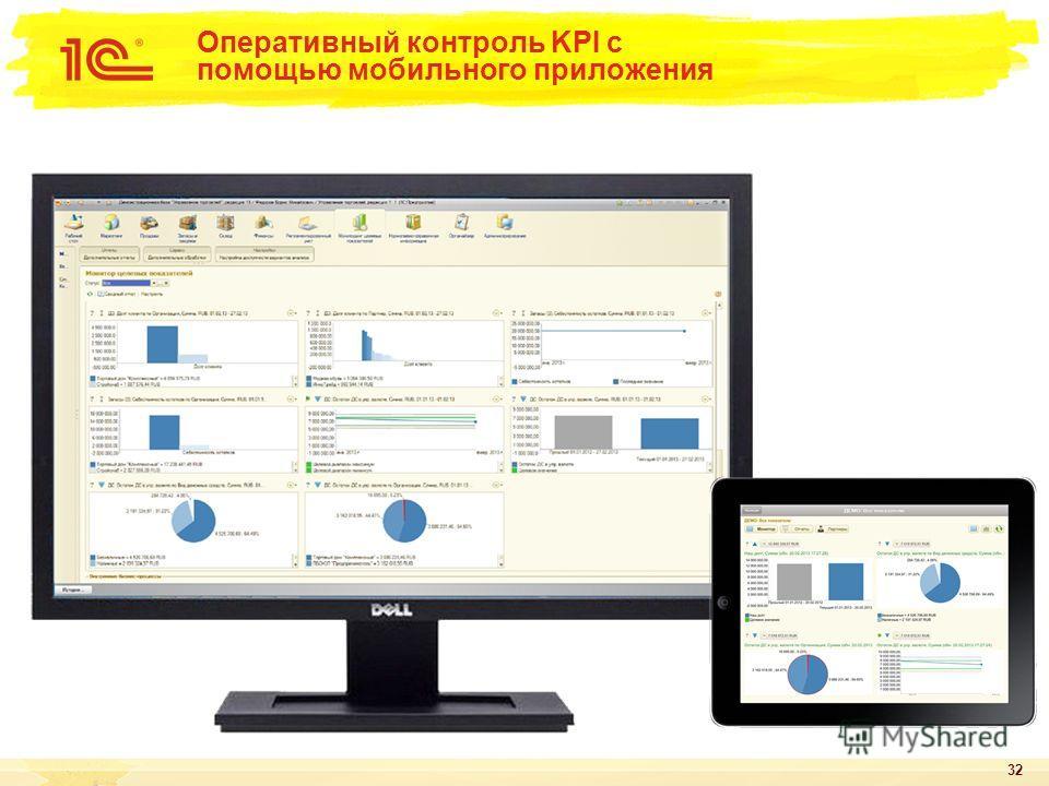 32 Оперативный контроль KPI с помощью мобильного приложения